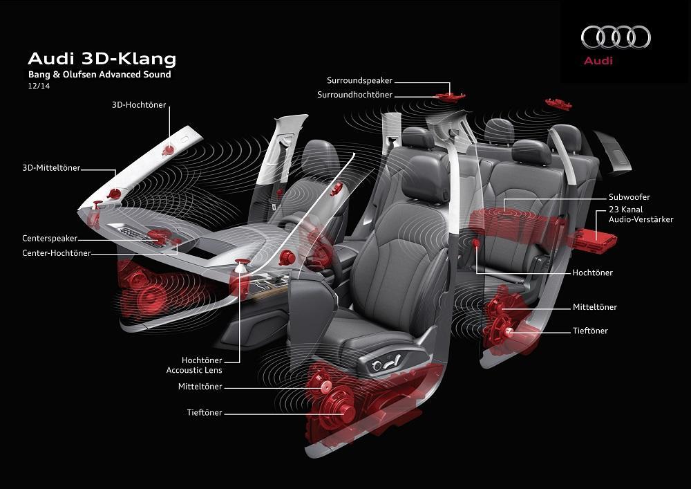 Audi bringt 3D-Klang ins Auto - MeinAuto.de