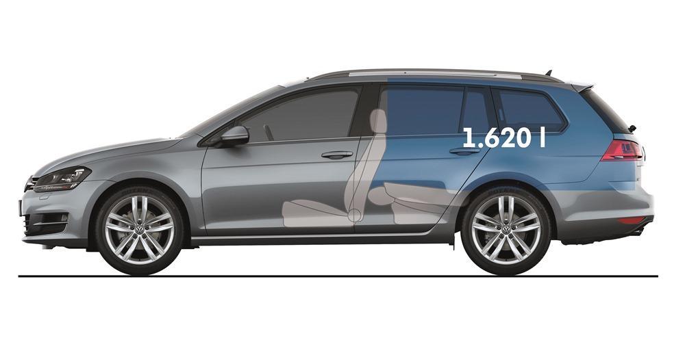 Dimensions Classe A Mercedes
