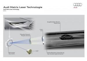 Audi Matrix Laser Technologie 2015