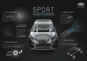 Land Rover Discovery Technologies_Infographic 2015