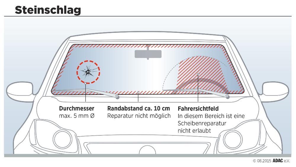 adac was tun bei steinschlag auf der windschutzscheibe. Black Bedroom Furniture Sets. Home Design Ideas