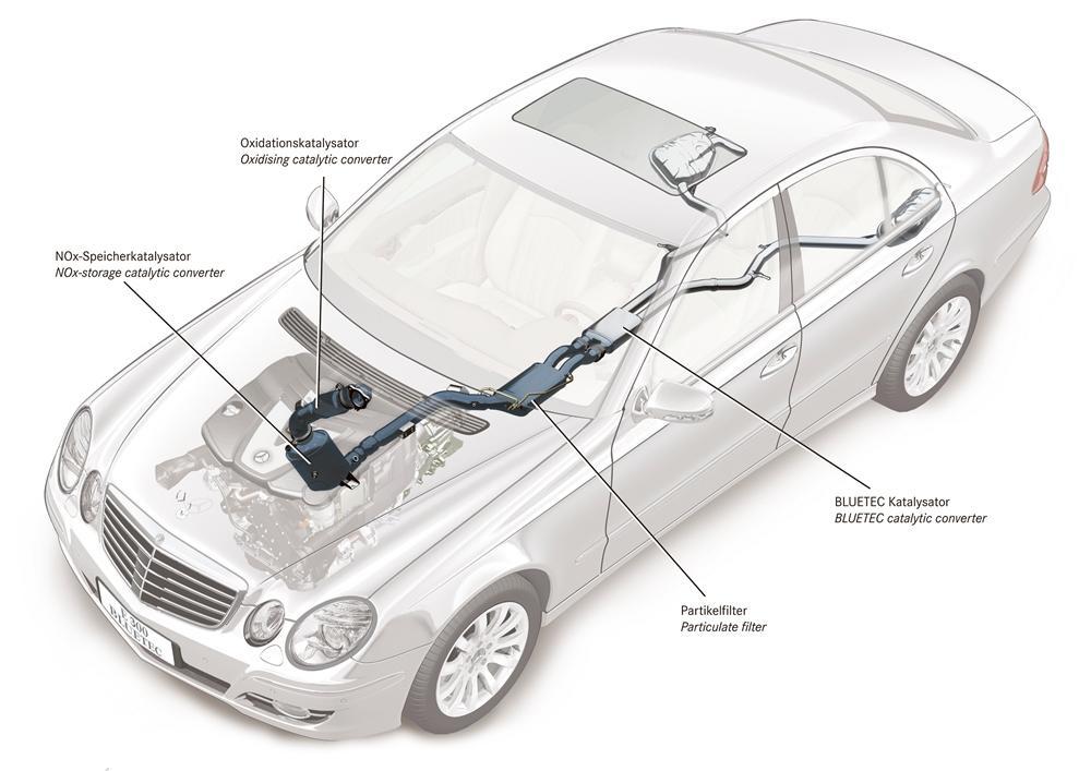 Car Battery  Buick Lesabre