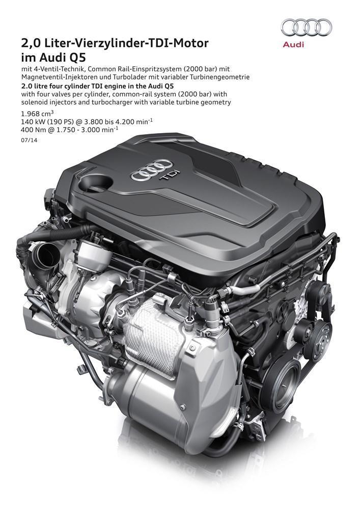 Audi Q5 Test 2016 Letzte Ausfahrt Vor Dem Modellwechsel
