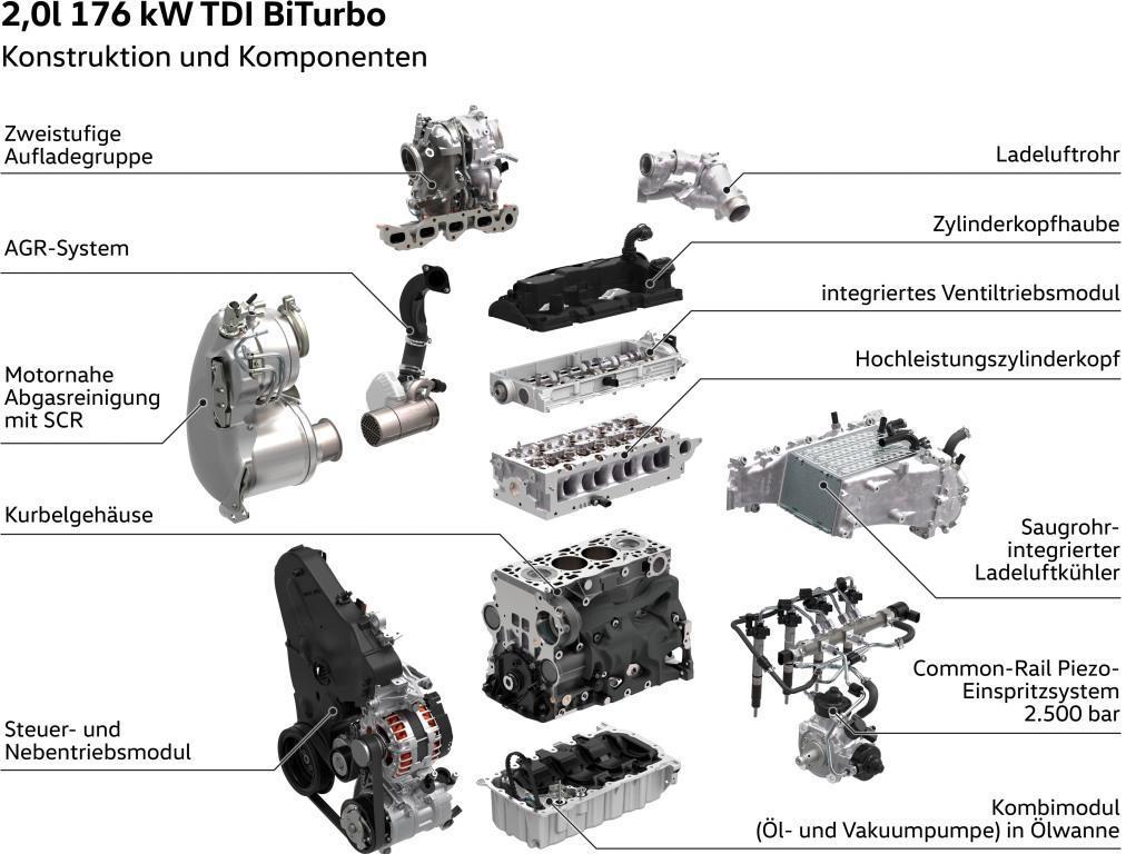 Vw Tiguan Neue Top Motorisierungen F 252 R Den Suv Meinauto De