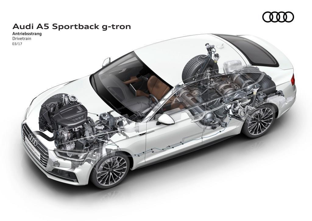 Audi A5 Sportback G Tron 2017 Erdgas Als Feuer F 252 Rs