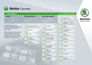 skoda-connect-2018-informationen
