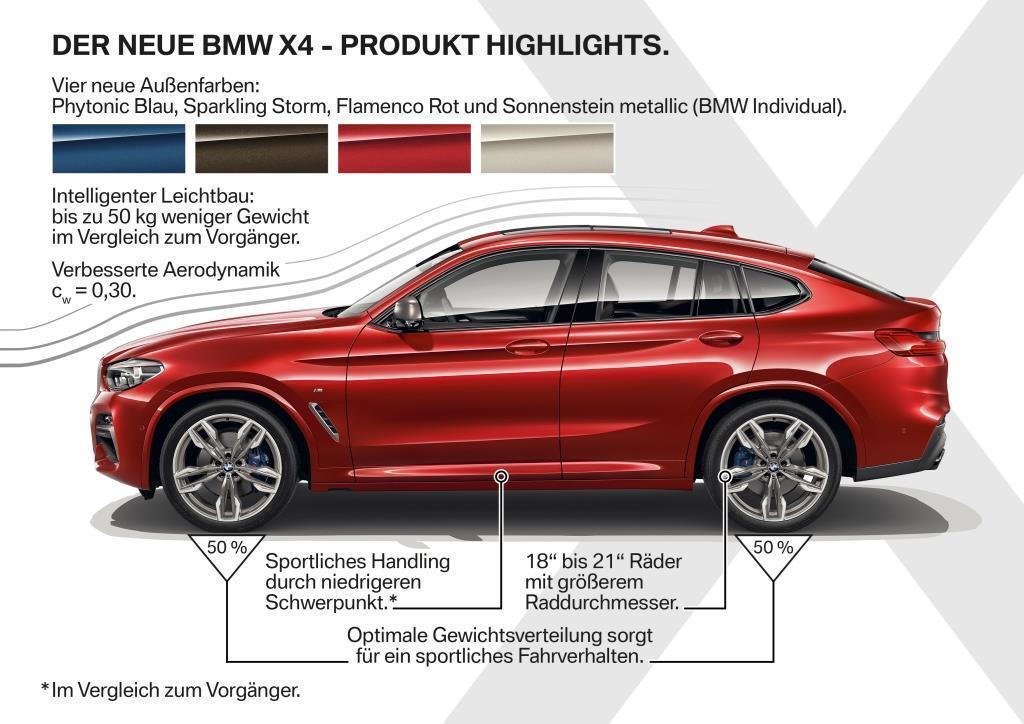 BMW X4 II im Test (2018): 2. Generation besser als die 1. Generation ...