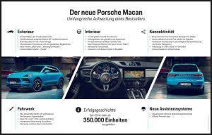 Porsche Macan (2018): Alle Infos und Bilder zum Facelift
