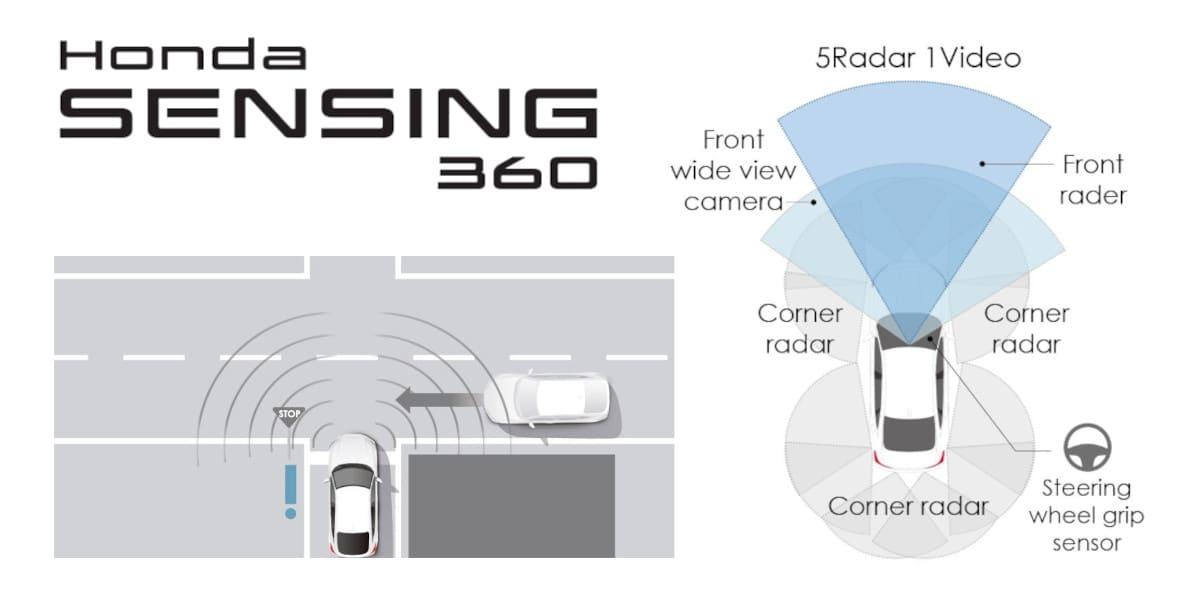 Honda Sensing 360: Neue Sicherheits- und Fahrassistenzsysteme